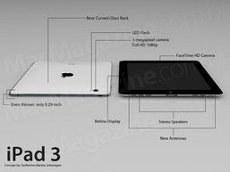 iPad 3 เปิดตัวปี 2012