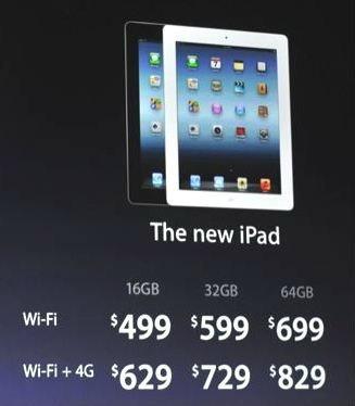 new iPad (iPad 3)