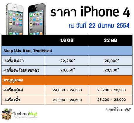 ราคา iPhone 4 เครื่องศูนย์ / เครื่องหิ้ว วันที่ 22 มีนาคม 2554 (ราคาไอโฟน 4 อัพเดท)
