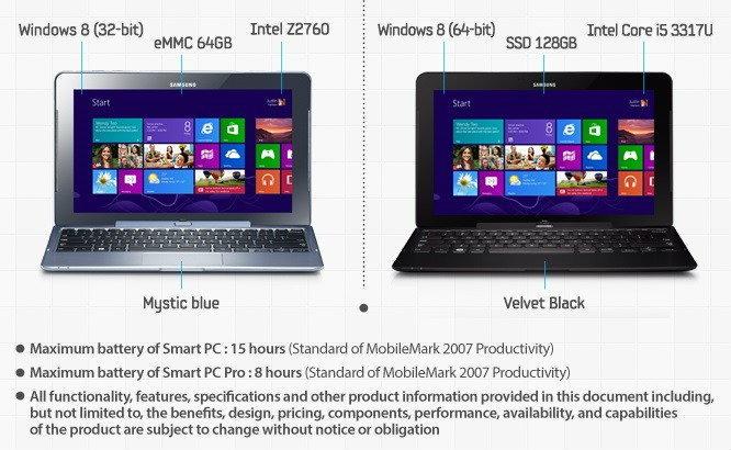 ภาพกราฟิกแท็บเล็ต Windows 8 ของ Samsung ATIV SmartPC ความแตกต่างและฟีเจอร์