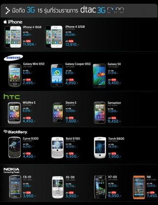 DTAC 3G Expo เผยสมาร์ตโฟน 15 รุ่น+บัตรเครดิตร่วมโปรโมชั่นลดครึ่งราคาพร้อมราย