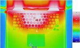 เย็นจริง! แผนภาพแสดงความร้อนของ MacBook Pro with Retina Display