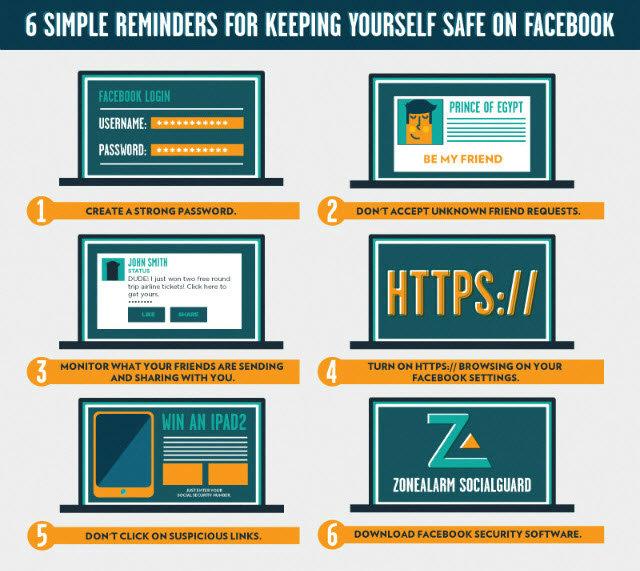 6 วิธีป้องกัน Facebook ให้รอดพ้นจากเหล่าอาชญากรไซเบอร์ [Infographic]