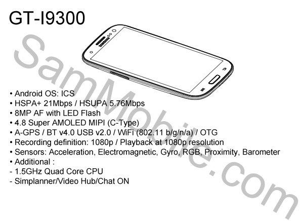 [หลุดรายวัน Galaxy S III] ภาพสเก็ตตัวเครื่อง พร้อมสเปคบางส่วน