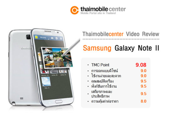 Samsung Galaxy Note II (Galaxy Note 2) Video Review