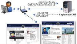 เตือน FBI จะตัดเน็ตพีซีที่ติดไวรัส DNS